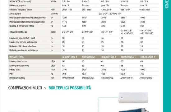 Scheda_01_MultiSystems-38QU.jpg